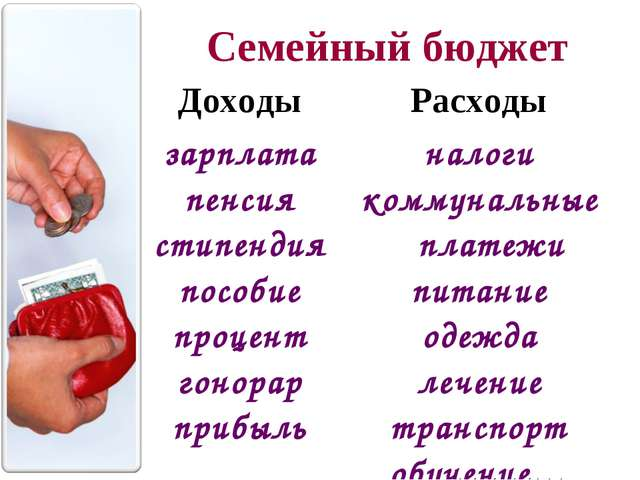 Семейный бюджет ДоходыРасходы зарплата пенсия стипендия пособие процент го...