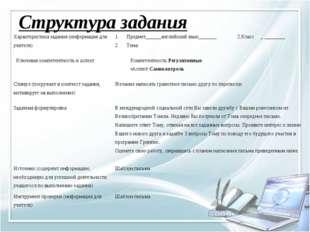 Структура задания Характеристика задания (информация для учителя)Предмет___