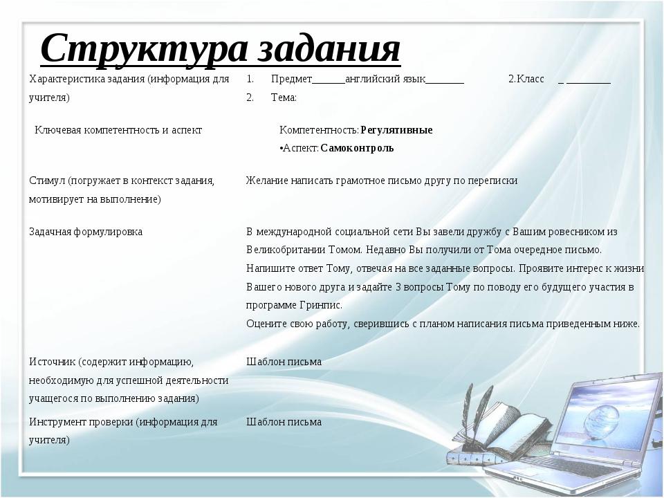 Структура задания Характеристика задания (информация для учителя)Предмет___...