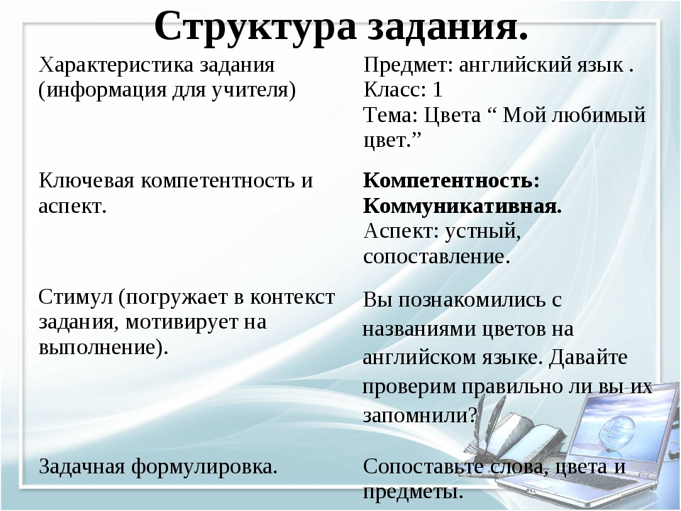 Структура задания. Характеристика задания (информация для учителя)Предмет: а...