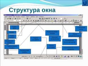 Структура окна Сервис-меню Шрифт Размер шрифта Начертание шрифта Горизонталь
