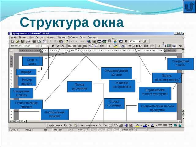 Структура окна Сервис-меню Шрифт Размер шрифта Начертание шрифта Горизонталь...