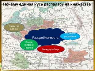 Раздробленность Съезд князей в Любече Развитие вотчин Порядок управления Межд
