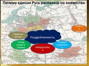 Раздробленность Развитие вотчин Съезд князей в Любече Междоусобицы Порядок уп