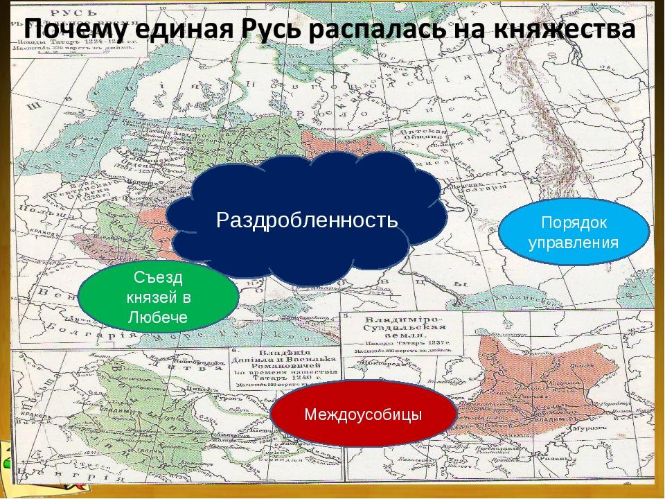Раздробленность Съезд князей в Любече Междоусобицы Порядок управления