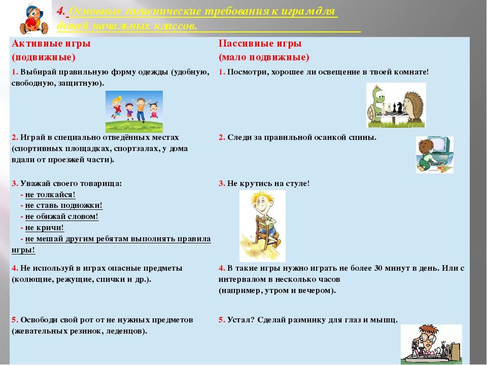 4. Основные гигиенические требования к играм для детей начальных классов. Акт...
