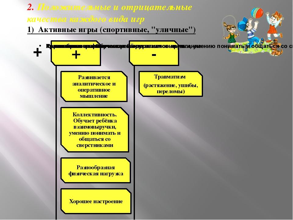 2. Положительные и отрицательные качества каждого вида игр 1) Активные игры (...