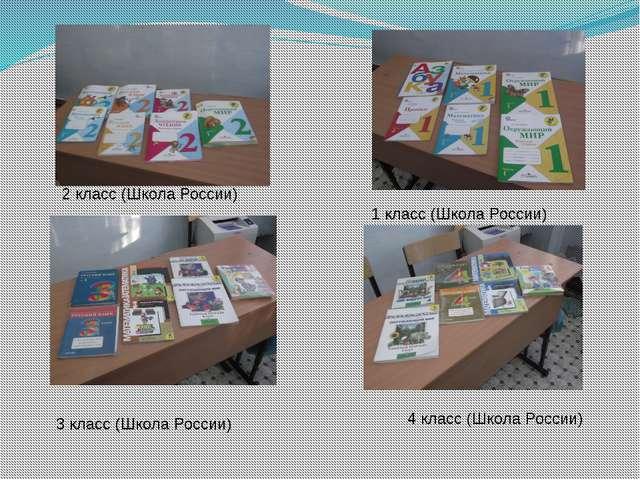 1 класс (Школа России) 2 класс (Школа России) 3 класс (Школа России) 4 класс...