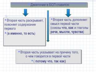 Двоеточие в БСП ставится: Вторая часть дополняет смысл первой части (союзы чт