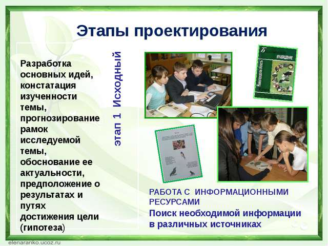 Этапы проектирования Разработка основных идей, констатация изученности темы,...