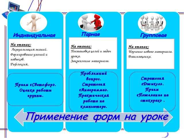 На этапах: Актуализация знаний. Формирование умений и навыков. Рефлексия. Пр...