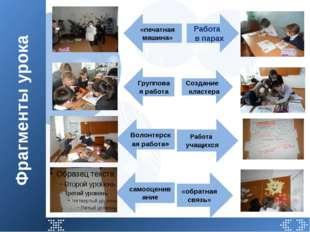 Фрагменты урока Работа в парах Работа учащихся «обратная связь» Создание клас
