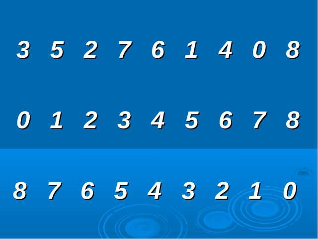 3 5 2 7 6 1 4 0 8 0 1 2 3 4 5 6 7 8 8 7 6 5 4 3 2 1 0