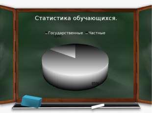 Статистика обучающихся.