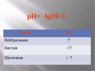 рН= -lg[Н+] Среда pH Нейтральная 7 Кислая  7