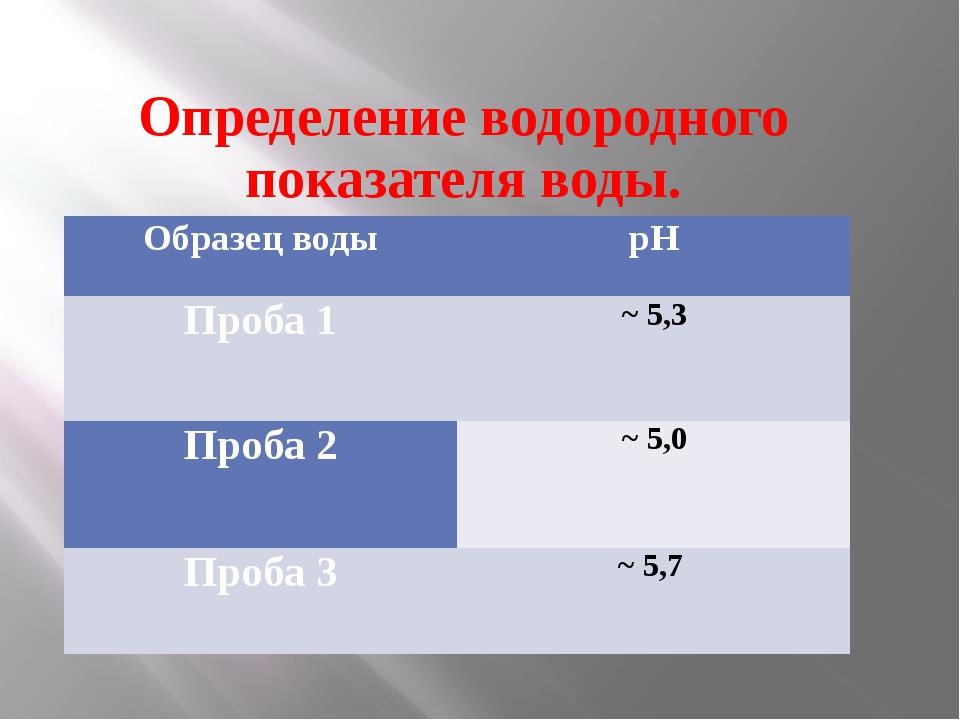 Определение водородного показателя воды. Образец воды рН Проба 1 ~5,3 Проба 2...