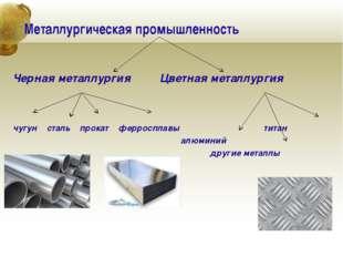 Металлургическая промышленность Черная металлургия Цветная металлургия чугун
