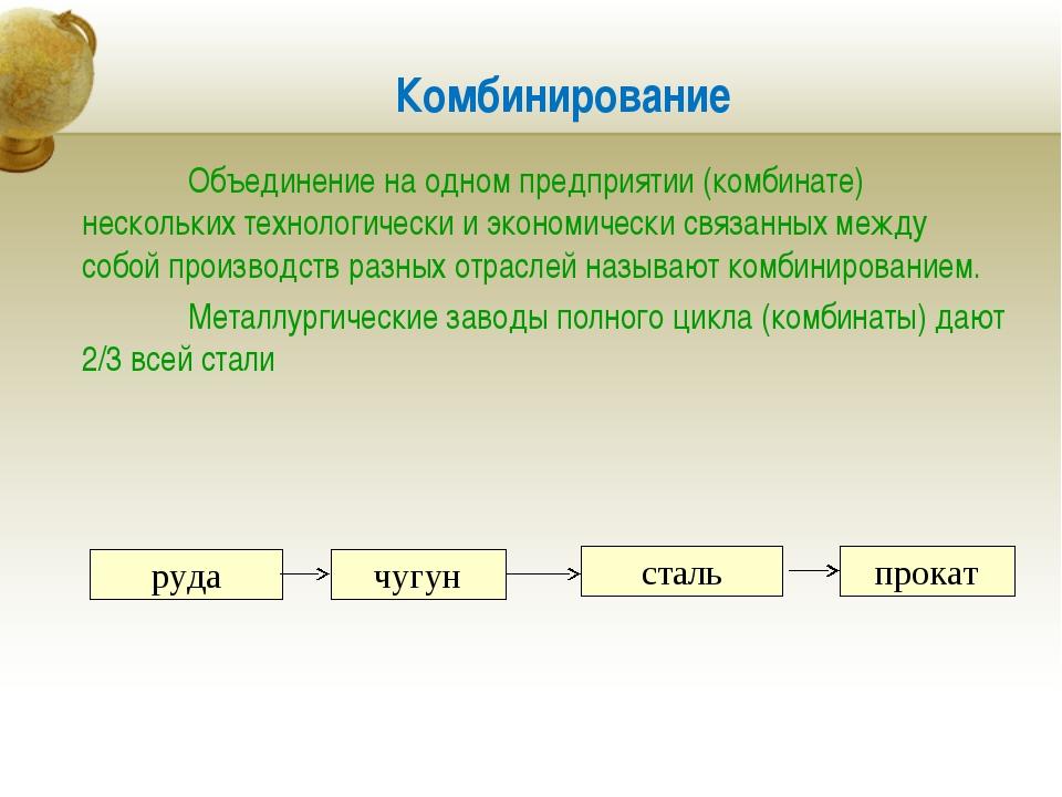 Комбинирование Объединение на одном предприятии (комбинате) нескольких техно...