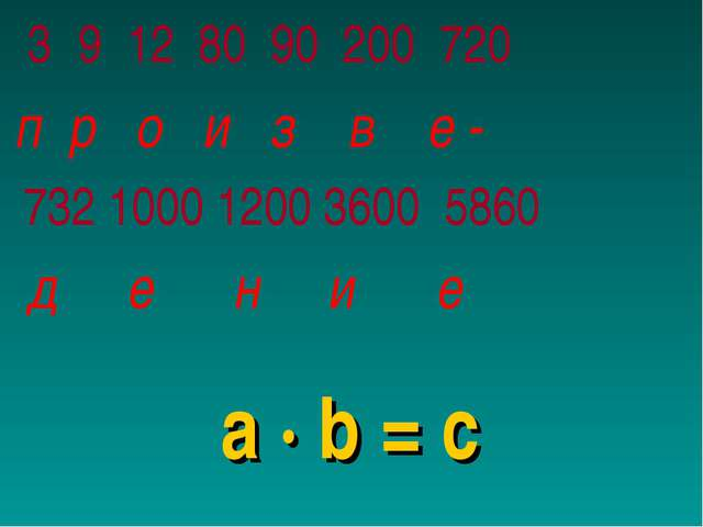 3 9 12 80 90 200 720 п р о и з в е - 732 1000 1200 3600 5860 д е н и е a ∙ b...