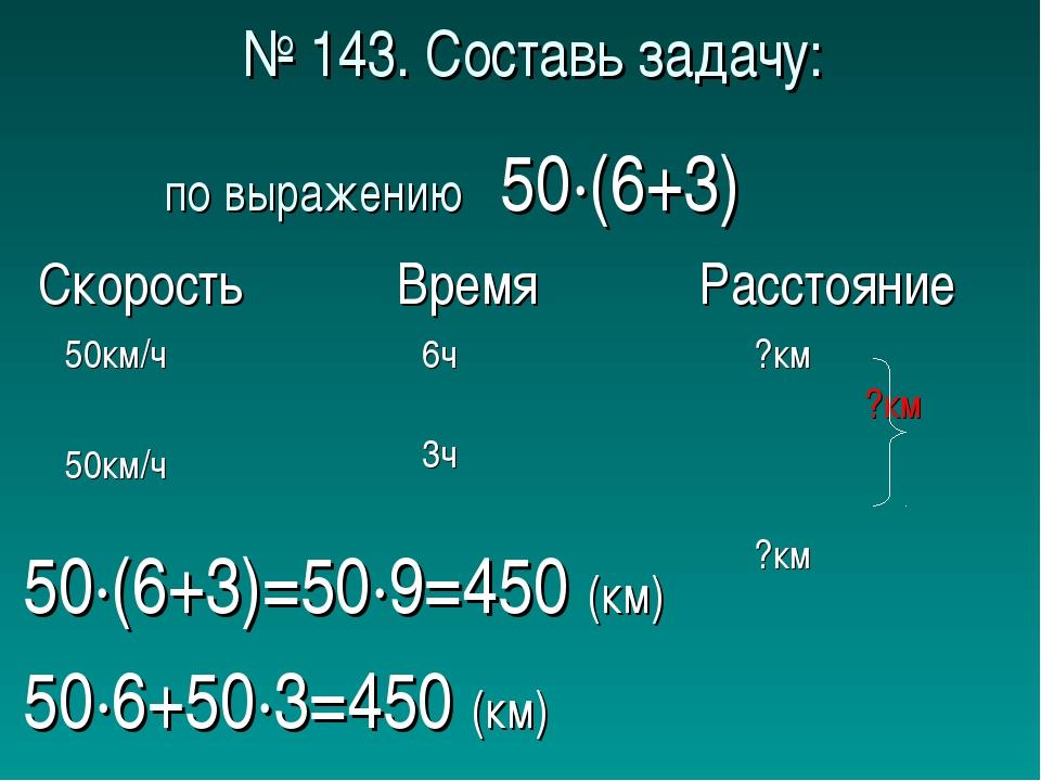 № 143. Составь задачу: по выражению 50∙(6+3) 50∙(6+3)=50∙9=450 (км) 50∙6+50∙3...