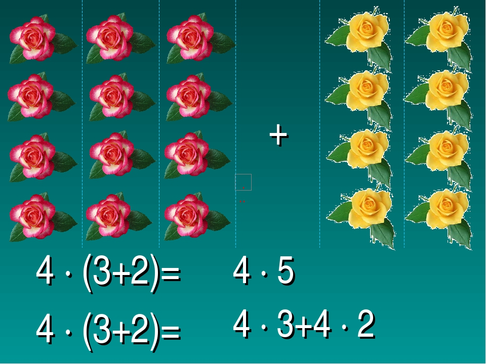 4 ∙ (3+2)= 4 ∙ (3+2)= 4 ∙ 5 4 ∙ 3+4 ∙ 2 +
