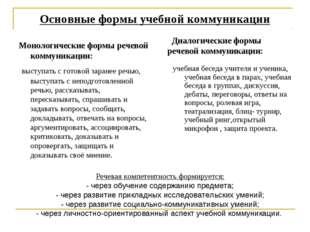 Основные формы учебной коммуникации Монологические формы речевой коммуникации