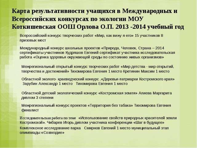 Карта результативности учащихся в Международных и Всероссийских конкурсах по...
