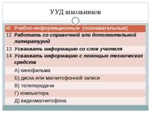 УУД школьников ΙΙΙУчебно-информационные (познавательные) 12Работать со спра