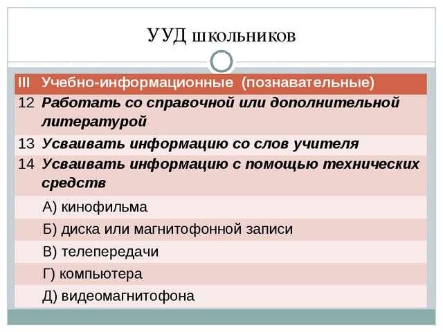 УУД школьников ΙΙΙУчебно-информационные (познавательные) 12Работать со спра...