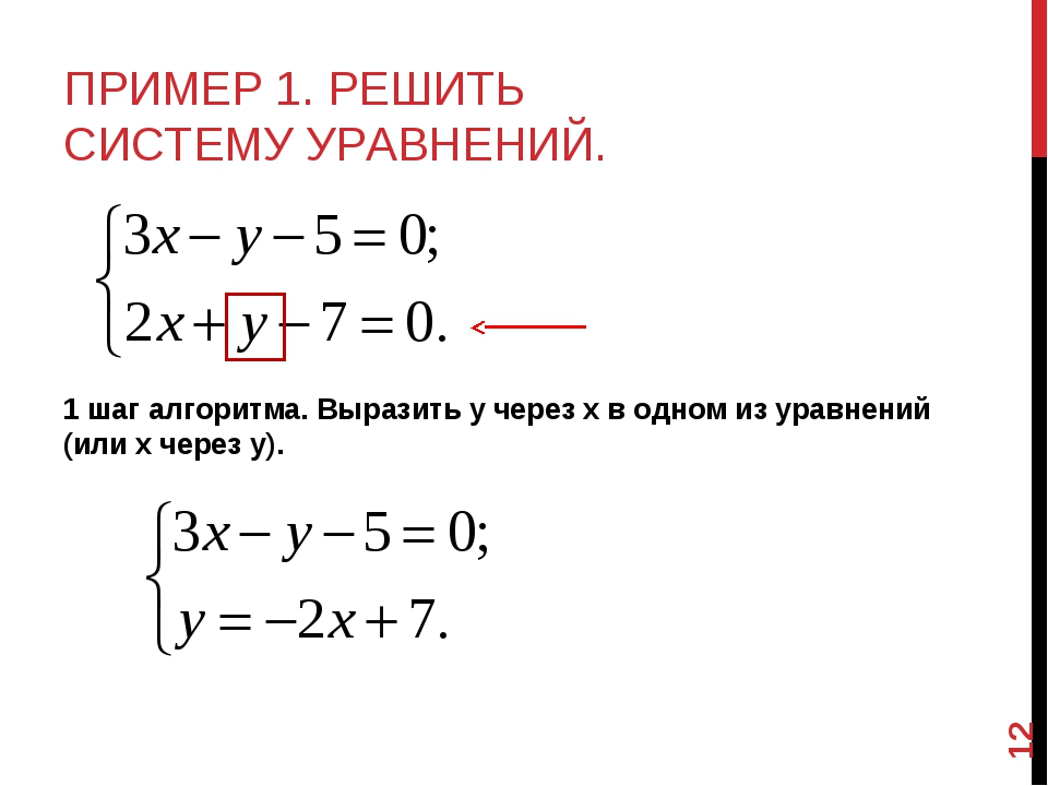 ПРИМЕР 1. РЕШИТЬ СИСТЕМУ УРАВНЕНИЙ. 1 шаг алгоритма. Выразить у через х в одн...