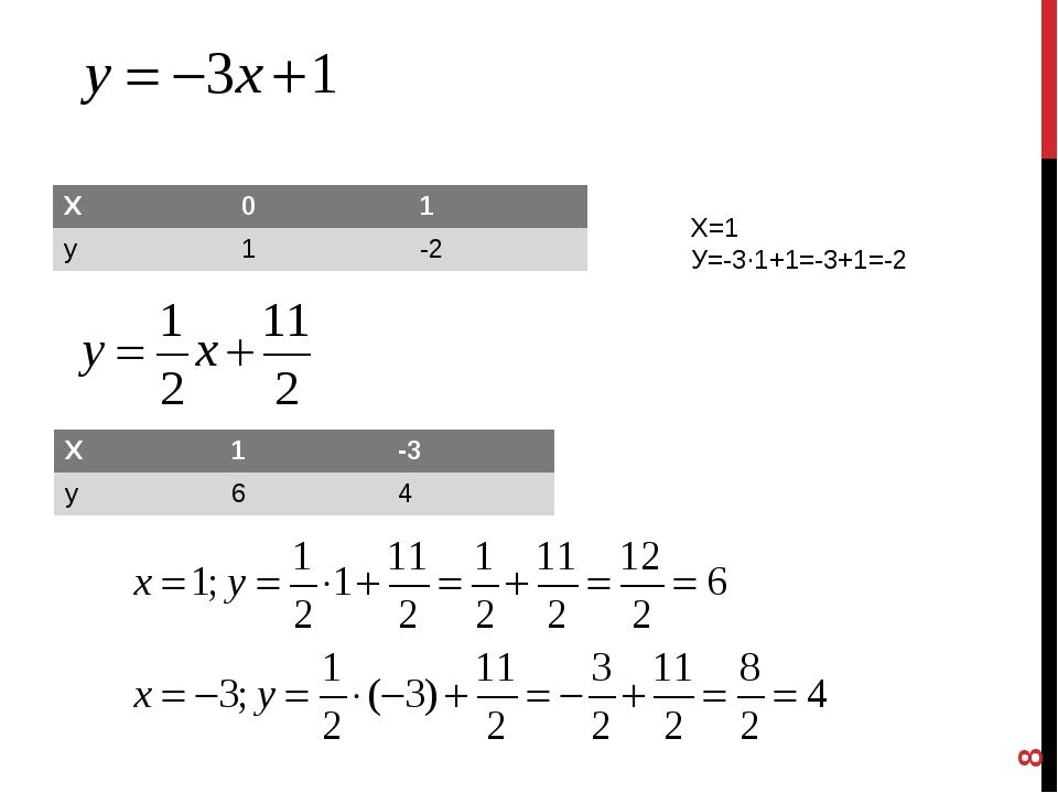 * Х=1 У=-3·1+1=-3+1=-2 Х01 у1-2 Х1-3 у64