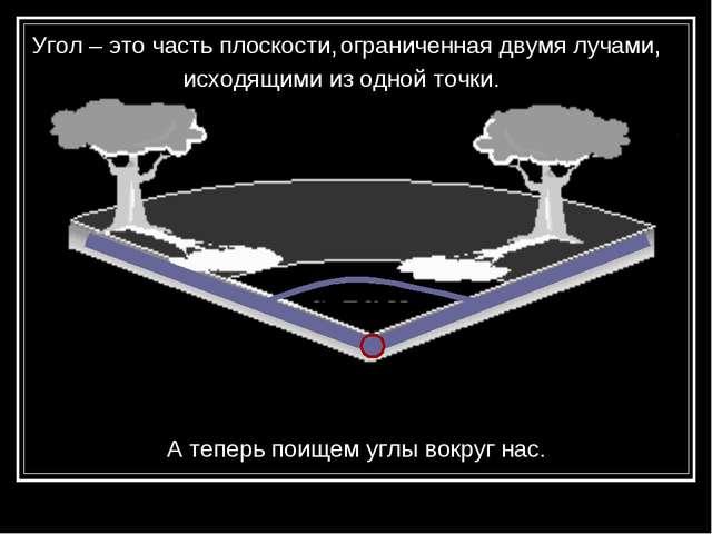 Угол – это часть плоскости, ограниченная двумя лучами, исходящими из одной то...
