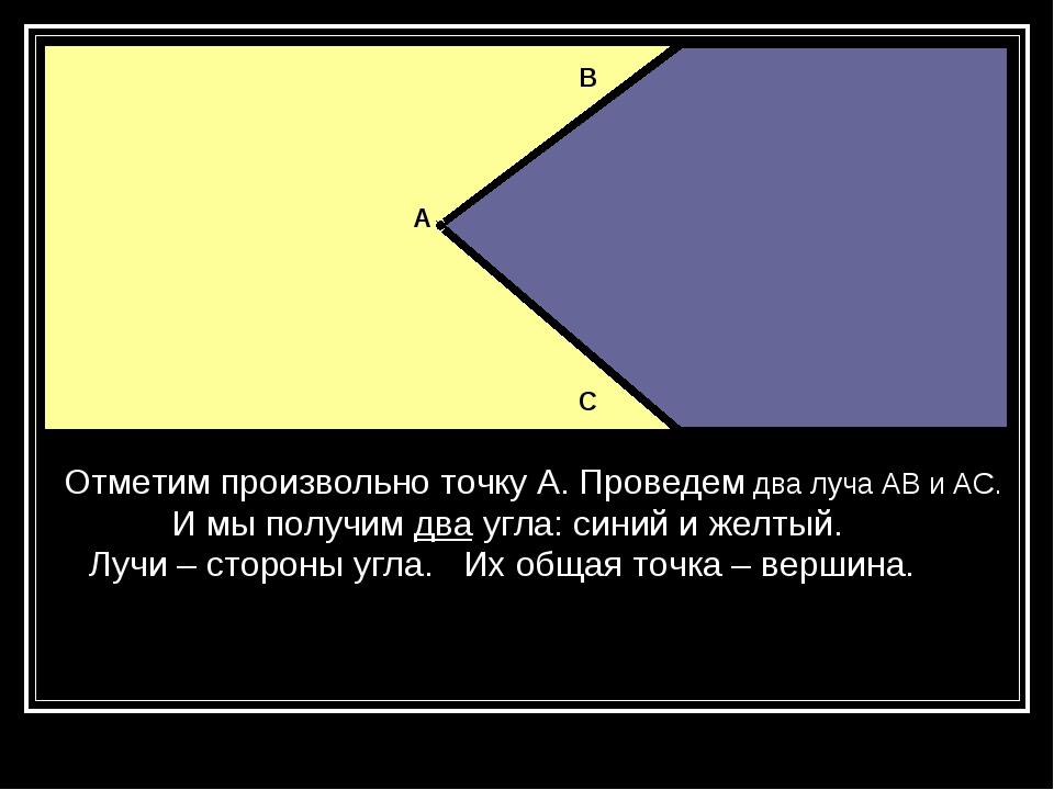 Отметим произвольно точку А. Проведем два луча АВ и АС. И мы получим два угла...