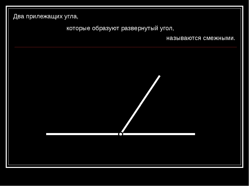 Два прилежащих угла, которые образуют развернутый угол, называются смежными.