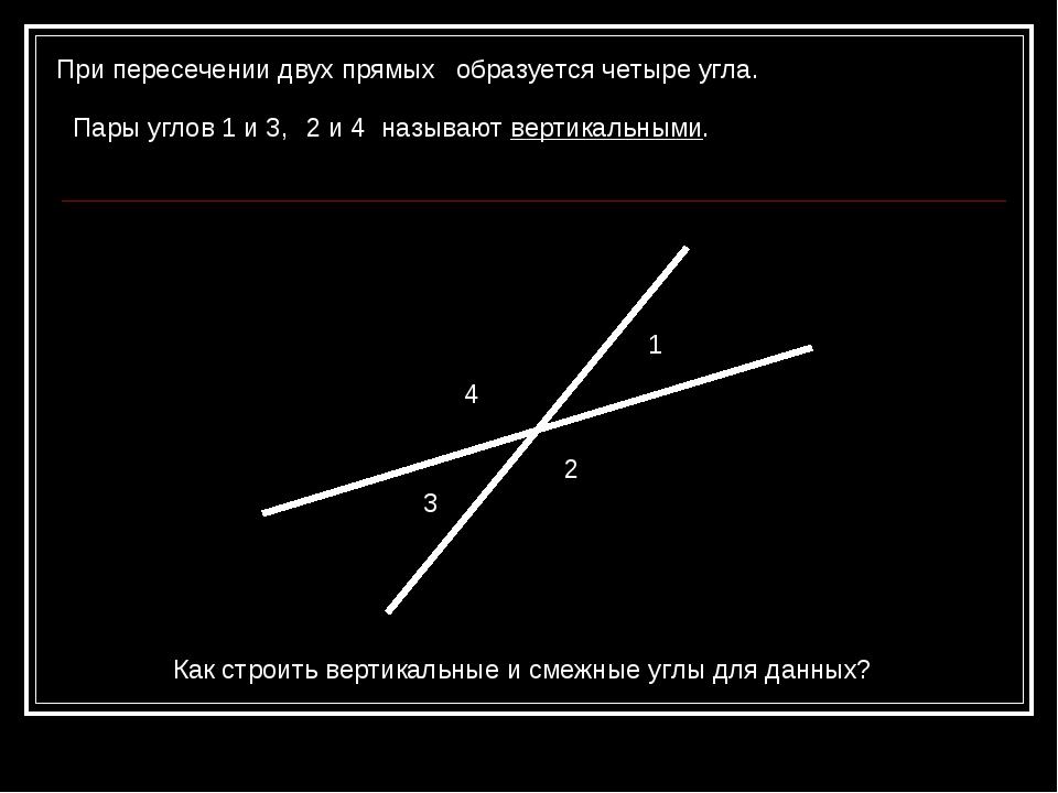 При пересечении двух прямых образуется четыре угла. 1 2 3 4 Пары углов 1 и 3,...