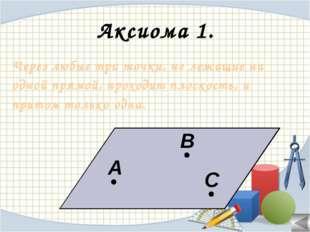 Аксиома 3. Если две плоскости имеют общую точку, то они имеют общую прямую,