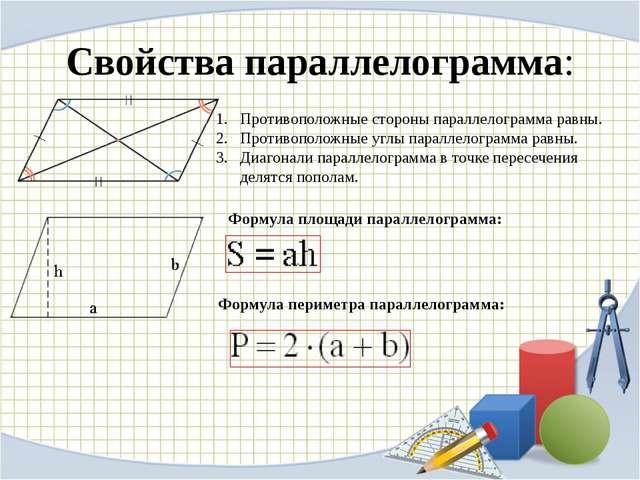 ТРАПЕЦИЯ Свойства сторон: Свойства средней линии: Площадь: