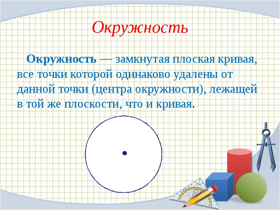 Длина окружности: Длина дуги в радиан: Длина дуги в : Площадь круга: Площадь...