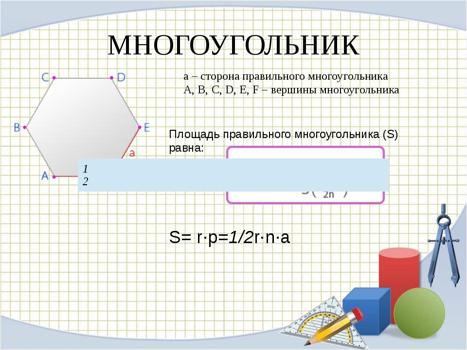 Основные фигуры в пространстве точка прямая плоскость М α а
