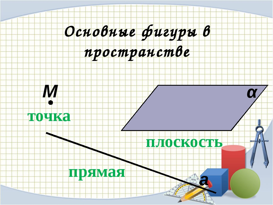 Аксиома 1. Через любые три точки, не лежащие на одной прямой, проходит плоск...
