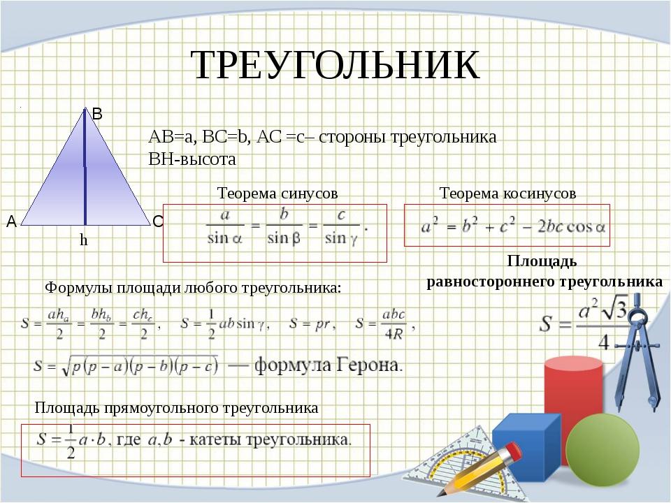 Свойства параллелограмма: Противоположные стороны параллелограмма равны. Прот...