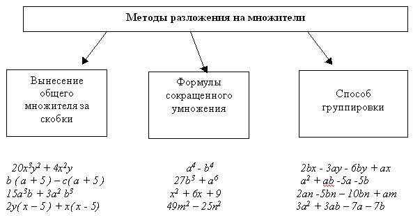 http://festival.1september.ru/articles/418388/img3.gif