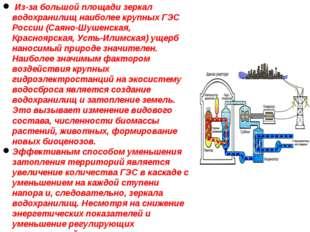 Из-за большой площади зеркал водохранилищ наиболее крупных ГЭС России (Саяно