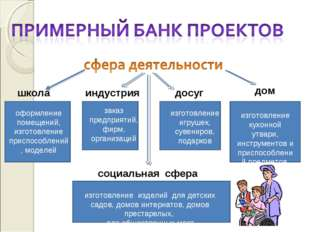 школа индустрия досуг дом заказ предприятий, фирм, организаций изготовление и