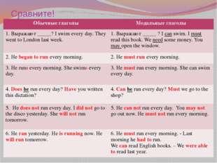 Сравните! Обычные глаголы Модальные глаголы 1. Выражают _____?I swim every da