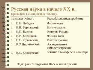 Русская наука в начале XX в. Приведите в соответствие таблицу Подчеркните лау