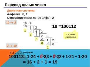Перевод целых чисел Двоичная система: Алфавит: 0, 1 Основание (количество ци