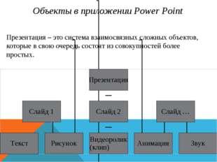 Объекты в приложении Power Point Презентация – это система взаимосвязных слож