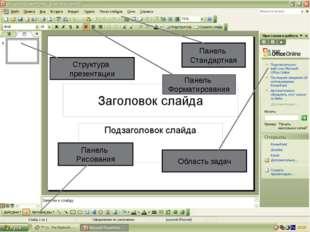 Область задач Панель Стандартная Панель Форматирования Панель Рисования Струк