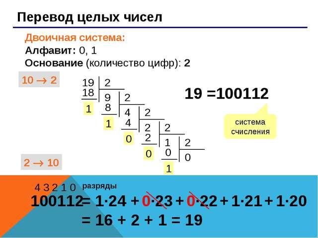 Перевод целых чисел Двоичная система: Алфавит: 0, 1 Основание (количество ци...